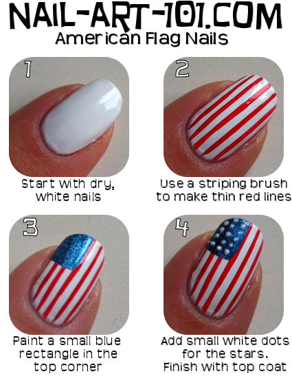 tutorial nail art bandiera usa